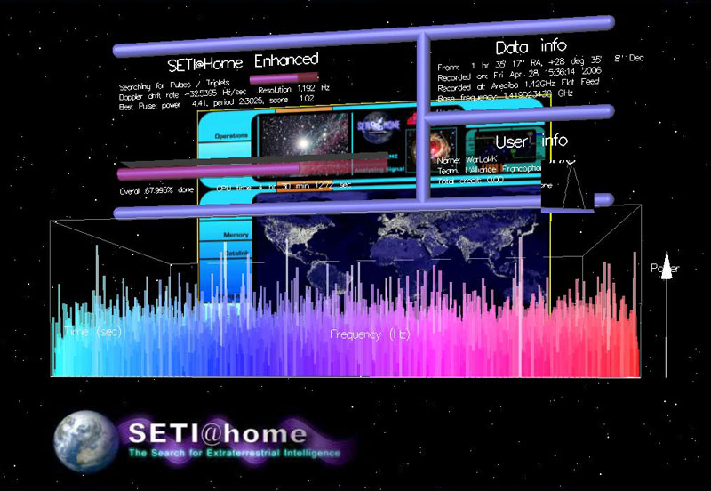 A screen with a lot of chart data from a seti monitor.